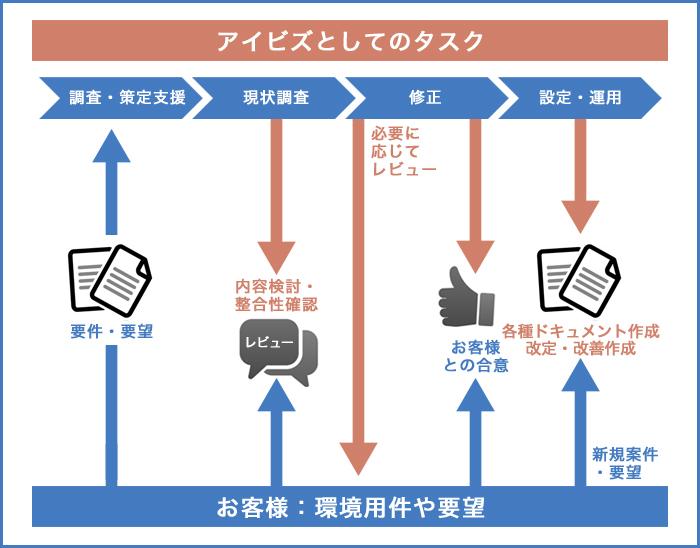 case_img01.jpg