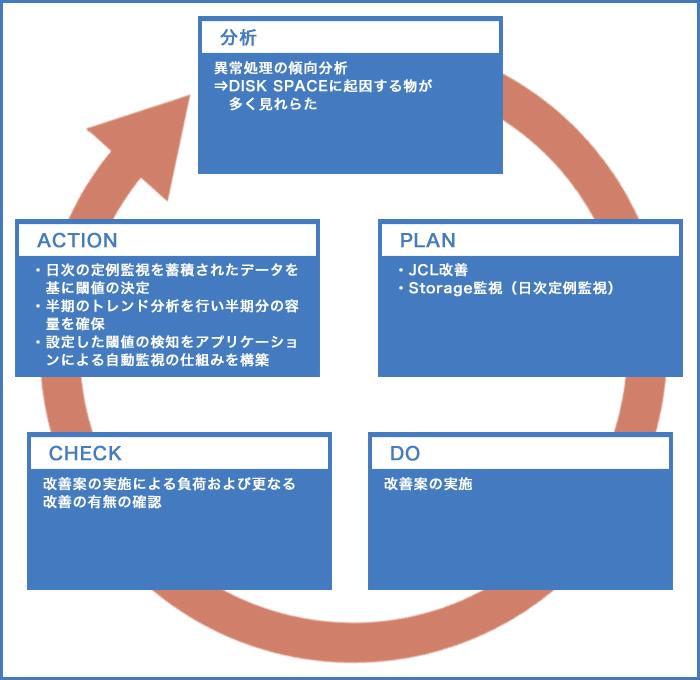 case_img02.jpg