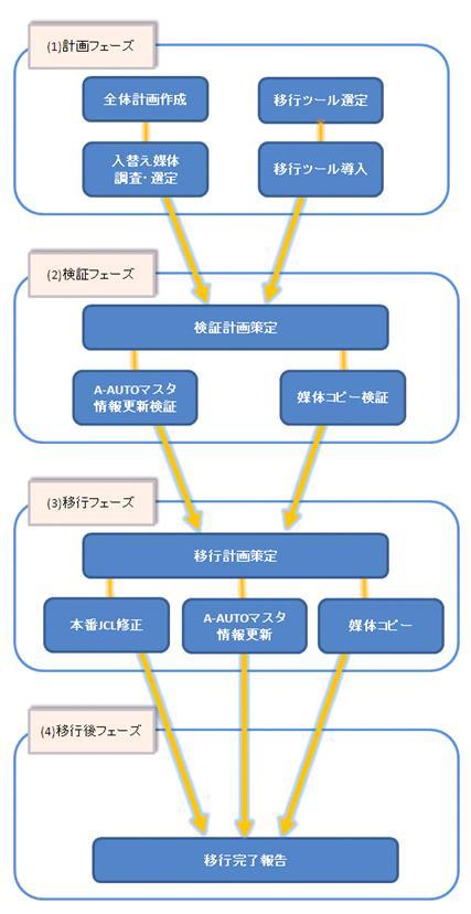 tape_gairyakuzu2.JPG