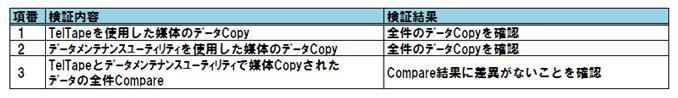 tape_kensho1a.JPG