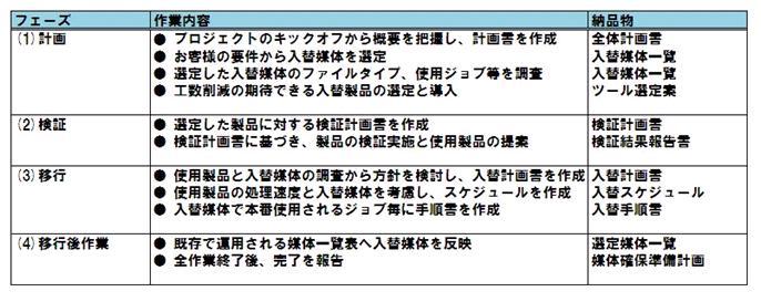 tape_kensho3n.JPG